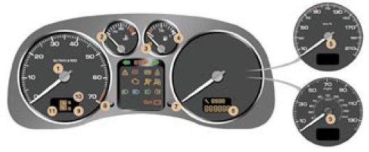 Peugeot 307 dash warning lights