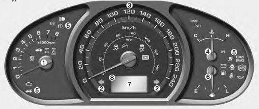 Kia Sportage Mk3 dashboard speedo clocks & warning light symbols