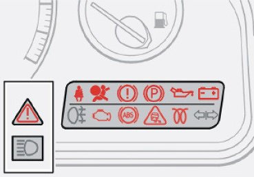 Volvo XC90 dash warning lights & symbols 2