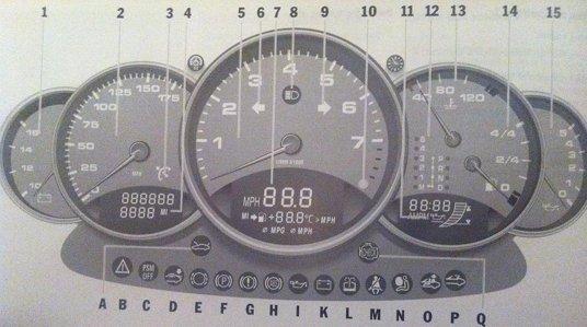 Porsche 986 Boxster Car Warning Lights Guide